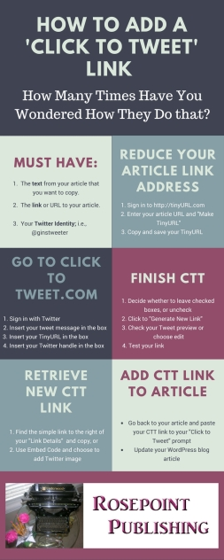 How to Add a Click to Tweet Link