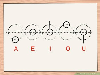 Gallifreyan vowels