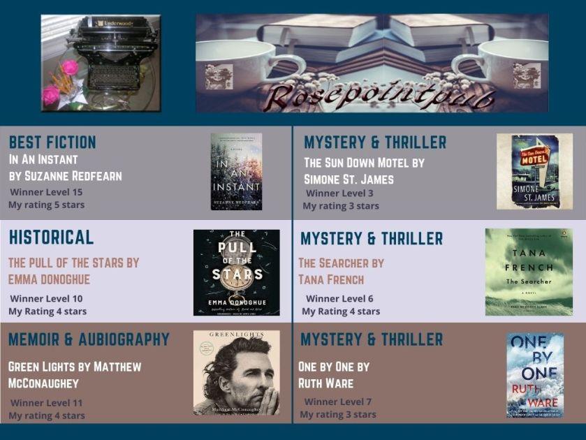 Rosepoint Publishing Goodreads Choice Award picks